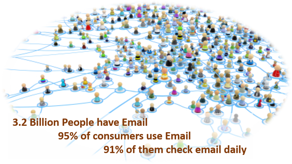 Email Marketing Blog Image with statistic