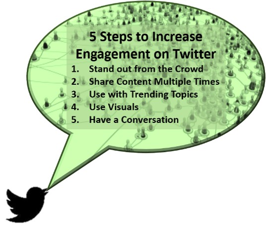 5-steps-to-increase-engagement-on-Twitter Image